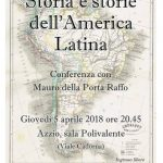Azzio – 5 aprile 2018  ore 20.45 conferenza con Mauro della Porta Raffo